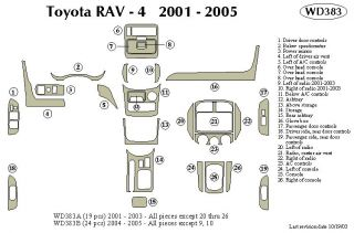 2004, 2005 Toyota RAV4 Wood Dash Kits   B&I WD383B DCF   B&I Dash Kits