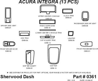 1994 1999 Acura Integra Wood Dash Kits   Sherwood Innovations 0361 CF   Sherwood Innovations Dash Kits